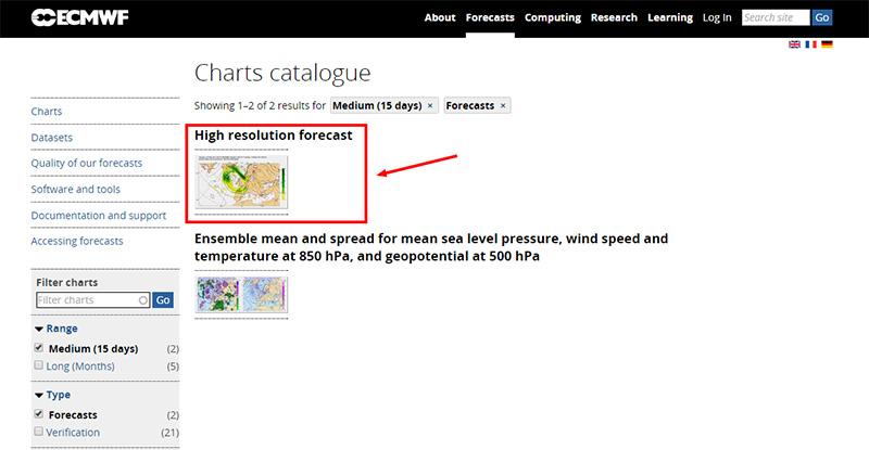ヨーロッパ中期予報センター(ECMWF)  Charts catalogue