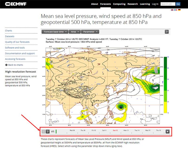 ヨーロッパ中期予報センター(ECMWF)  10日間台風進路予想